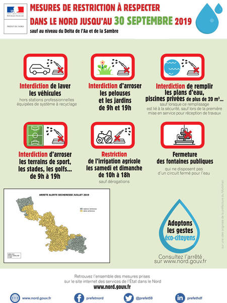 30SEPT_alerte-secheresse-mesures-1.jpg